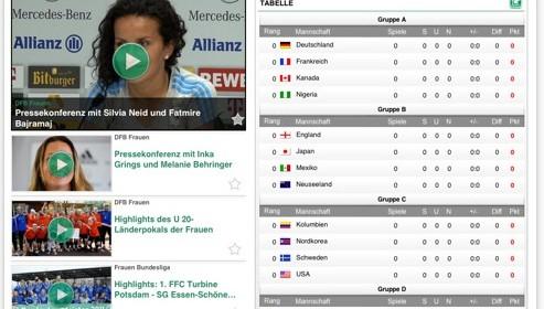 Alles rund um den Deutschen Fussball mit der App DFB HD für iPad