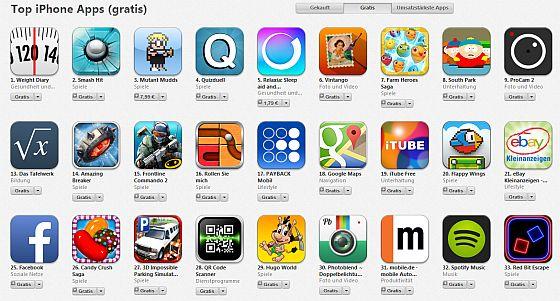 kostenpflichtige Apps in kostenlos Charts